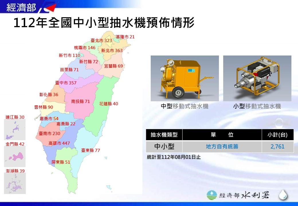 說明全臺各縣市中小型移動式抽水機數量及預佈的情形,目前總計2753部。